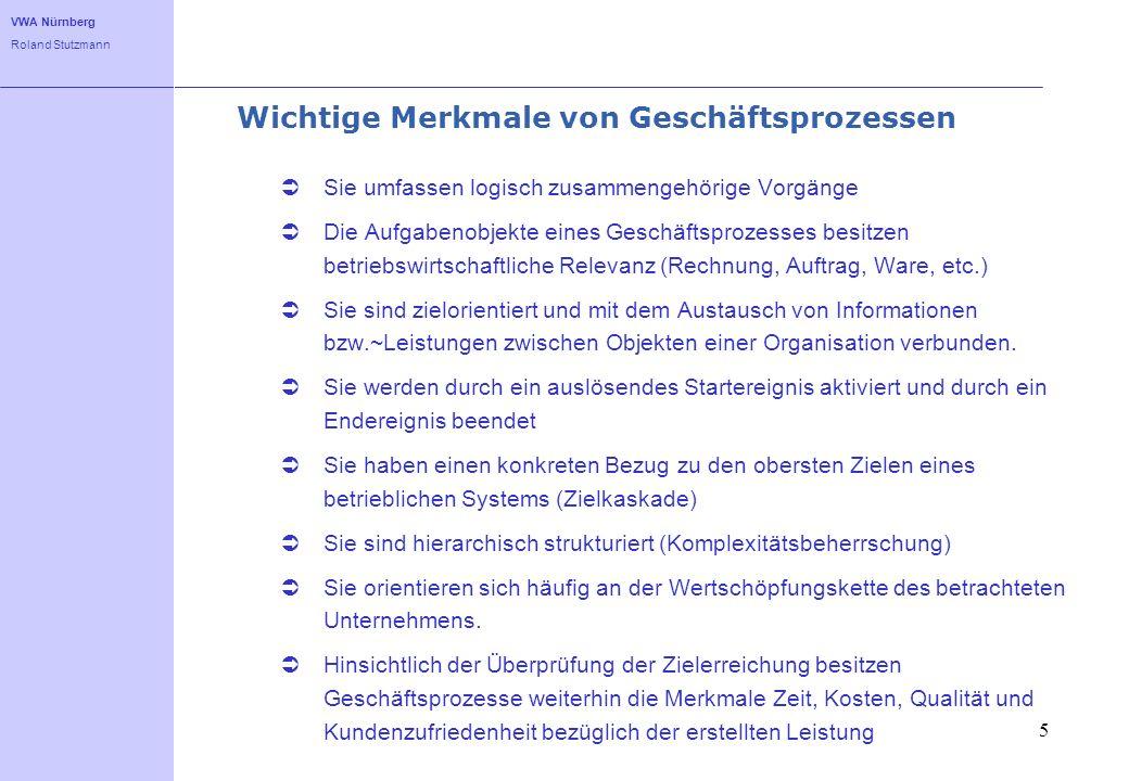 VWA Nürnberg Roland Stutzmann 5 Wichtige Merkmale von Geschäftsprozessen Sie umfassen logisch zusammengehörige Vorgänge Die Aufgabenobjekte eines Gesc