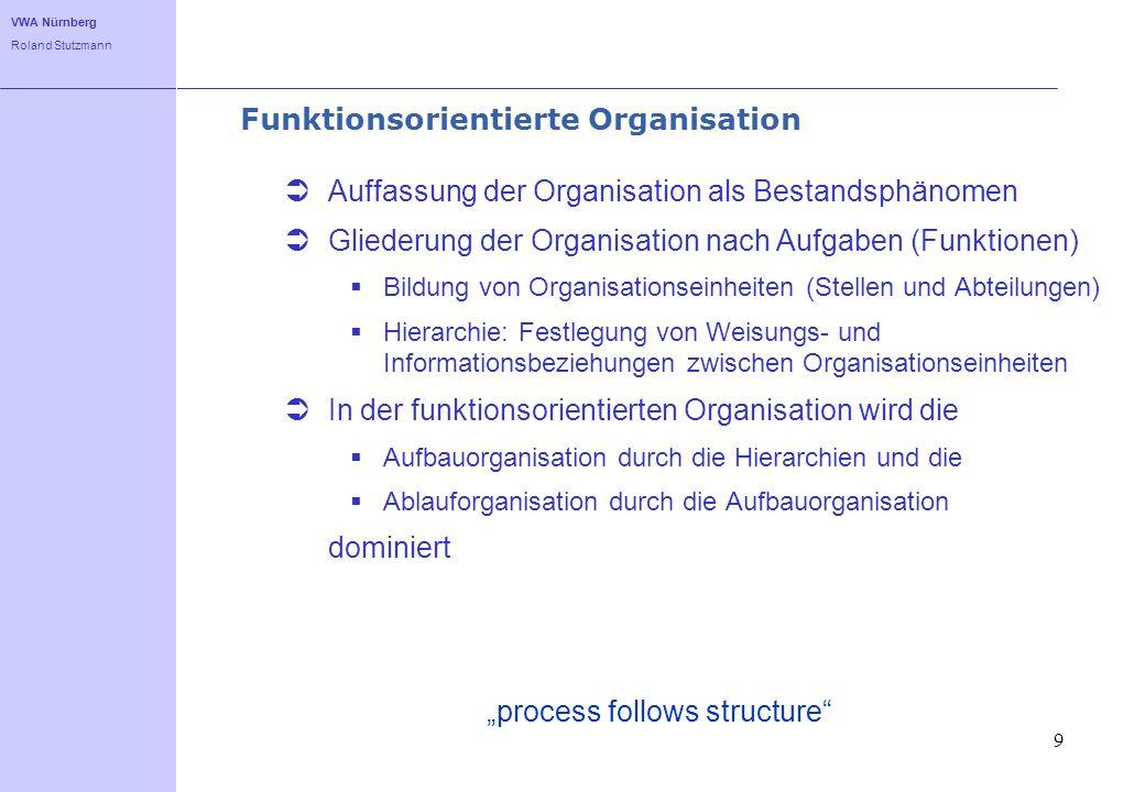 VWA Nürnberg Roland Stutzmann 9 Funktionsorientierte Organisation Auffassung der Organisation als Bestandsphänomen Gliederung der Organisation nach Au