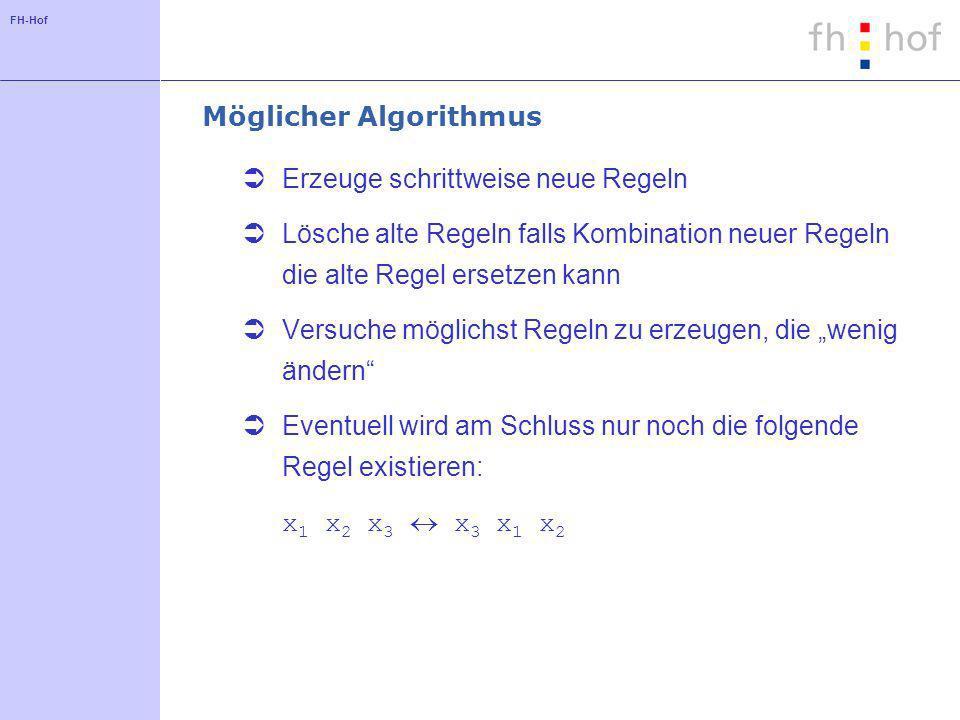 FH-Hof Möglicher Algorithmus Erzeuge schrittweise neue Regeln Lösche alte Regeln falls Kombination neuer Regeln die alte Regel ersetzen kann Versuche möglichst Regeln zu erzeugen, die wenig ändern Eventuell wird am Schluss nur noch die folgende Regel existieren: x 1 x 2 x 3 x 3 x 1 x 2