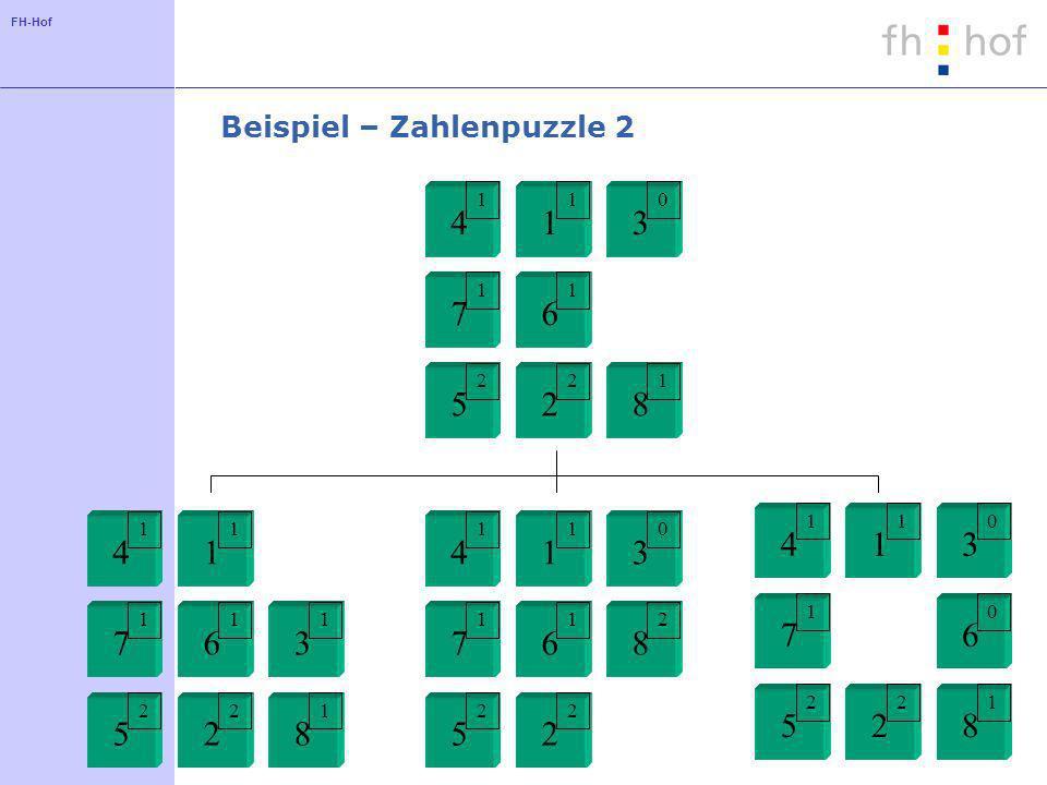 FH-Hof Beispiel – Zahlenpuzzle 2 1 2 34 5 67 8 1 1 01 11 22 1 2 3 4 5 67 8 1 1 1 1 11 22 1 2 34 5 678 1 2 01 11 22 1 2 34 5 67 8 1 1 01 10 22