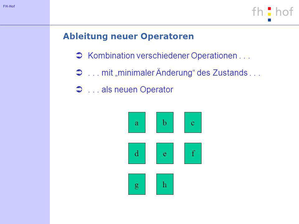 FH-Hof Ableitung neuer Operatoren Kombination verschiedener Operationen...... mit minimaler Änderung des Zustands...... als neuen Operator abc def gh