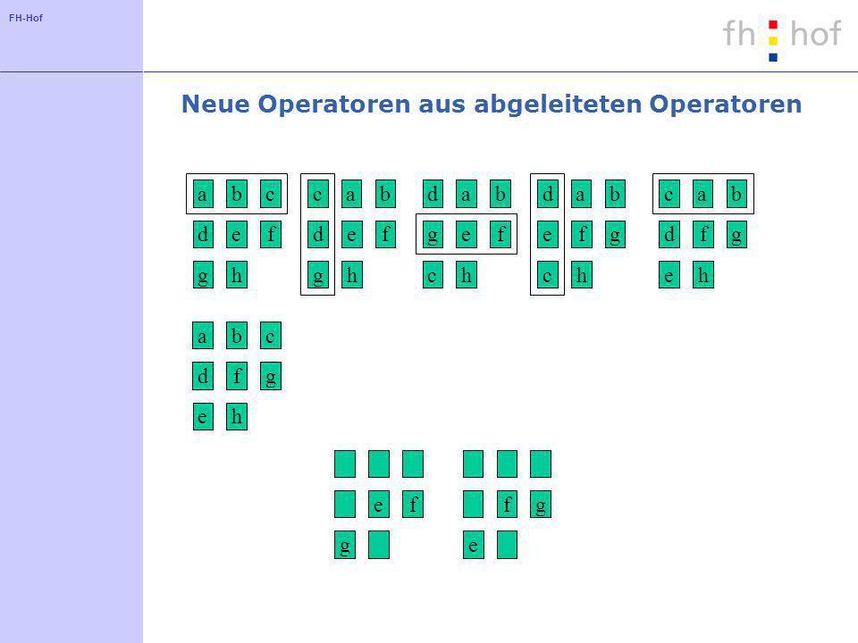 FH-Hof Neue Operatoren aus abgeleiteten Operatoren abc def gh abc def gh ab c d efg h ab c d efg h ab c d e fg h abc d e fg h ef ge fg