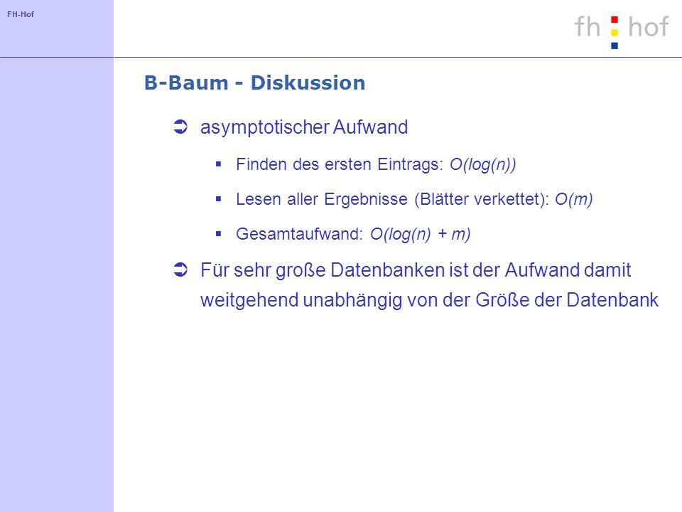 FH-Hof B-Baum - Diskussion asymptotischer Aufwand Finden des ersten Eintrags: O(log(n)) Lesen aller Ergebnisse (Blätter verkettet): O(m) Gesamtaufwand