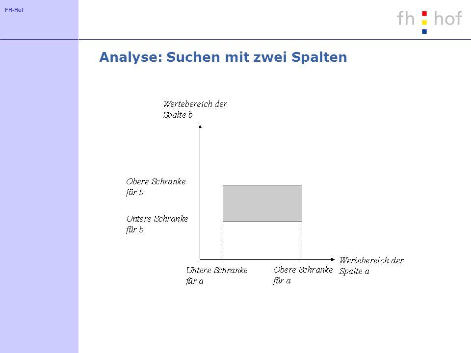 FH-Hof Analyse: Suchen mit zwei Spalten