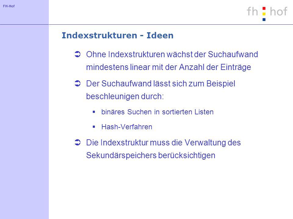 FH-Hof Indexstrukturen auf einer Festplatte Für eine Festplatte wird immer mindestens ein Block gelesen und geschrieben.