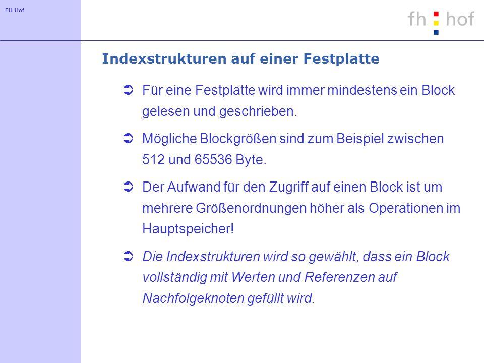 FH-Hof Indexstrukturen auf einer Festplatte Für eine Festplatte wird immer mindestens ein Block gelesen und geschrieben. Mögliche Blockgrößen sind zum