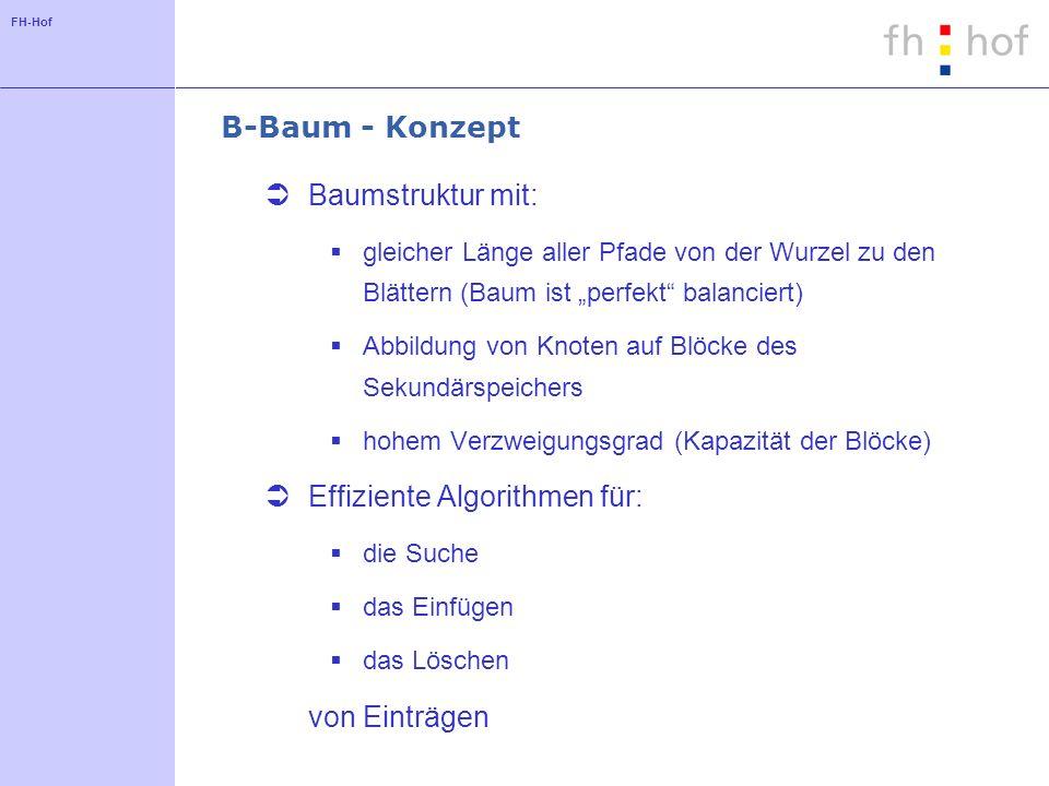 FH-Hof B-Baum - Beispiel mit Verzweigungsgrad 3