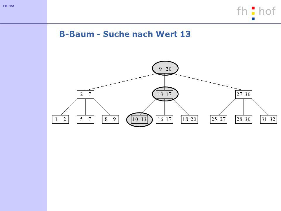FH-Hof B-Baum - Suche Werte zwischen 12 und 26 Verkettung zwischen den einzelnen Blättern für eine Bereichssuche sinnvoll!