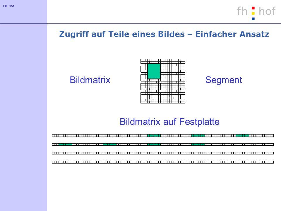 FH-Hof Zugriff auf Teile eines Bildes – Einfacher Ansatz Bildmatrix Segment Bildmatrix auf Festplatte
