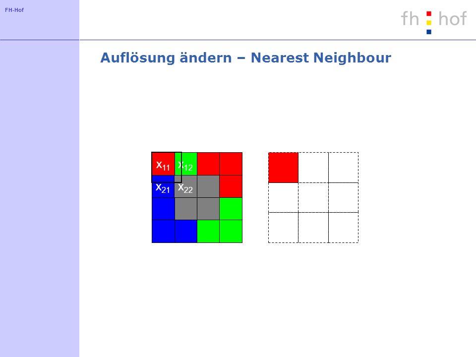 FH-Hof Auflösung ändern – Nearest Neighbour x 11 x 12 x 21 x 22