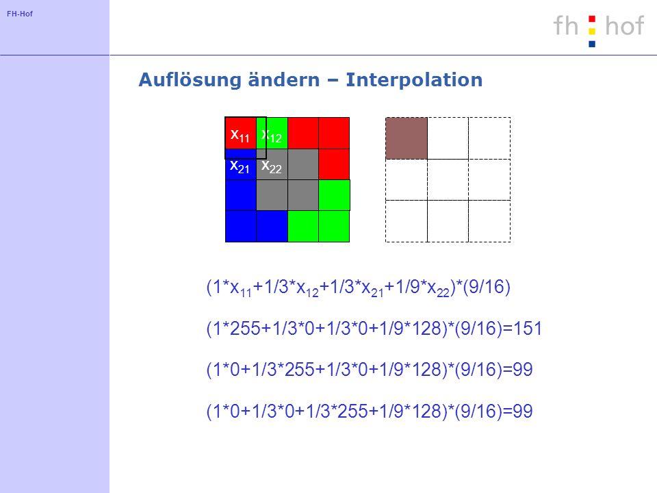 FH-Hof Auflösung ändern – Interpolation x 11 x 12 x 21 x 22 (1*x 11 +1/3*x 12 +1/3*x 21 +1/9*x 22 )*(9/16) (1*255+1/3*0+1/3*0+1/9*128)*(9/16)=151 (1*0