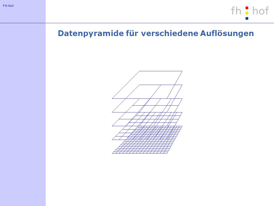 FH-Hof Datenpyramide für verschiedene Auflösungen