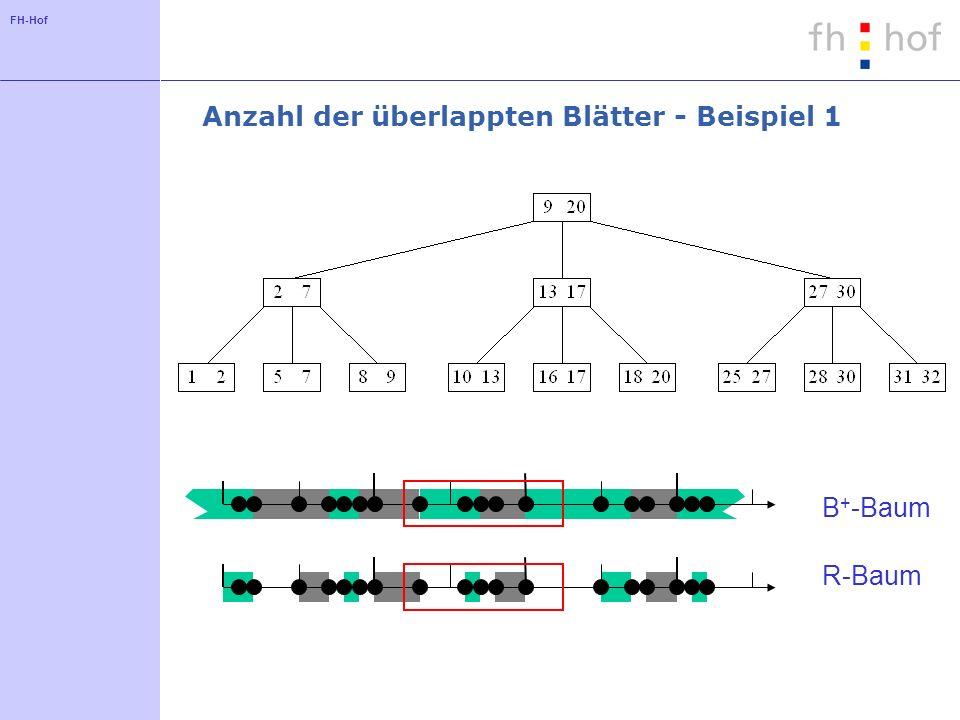 FH-Hof Anzahl der überlappten Blätter - Beispiel 1 B + -Baum R-Baum