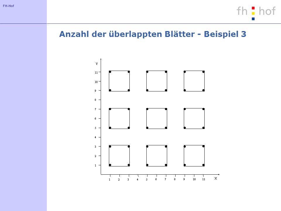 FH-Hof Anzahl der überlappten Blätter - Beispiel 3
