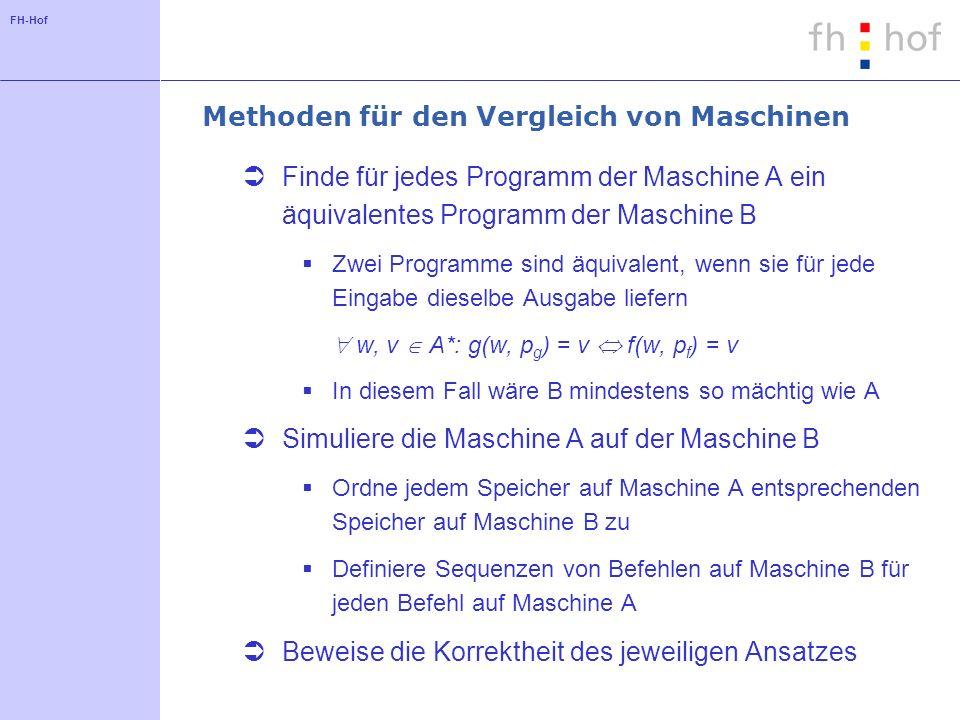 FH-Hof Methoden für den Vergleich von Maschinen Finde für jedes Programm der Maschine A ein äquivalentes Programm der Maschine B Zwei Programme sind ä