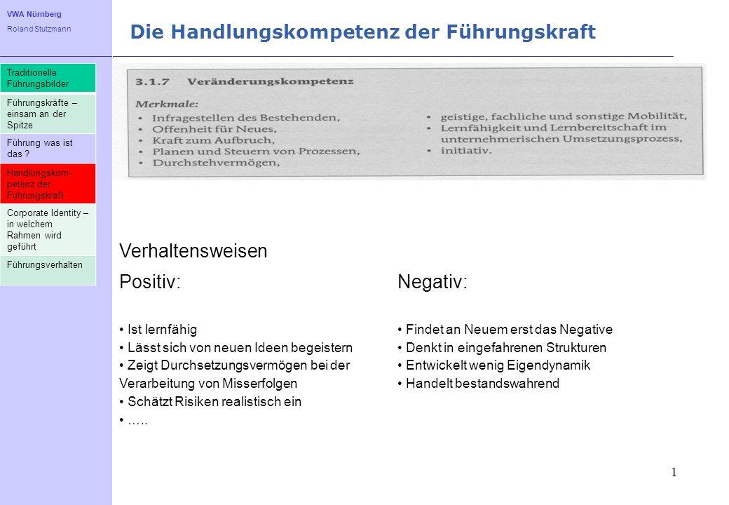 VWA Nürnberg Roland Stutzmann Die Handlungskompetenz der Führungskraft 1 Traditionelle Führungsbilder Führungskräfte – einsam an der Spitze Führung wa