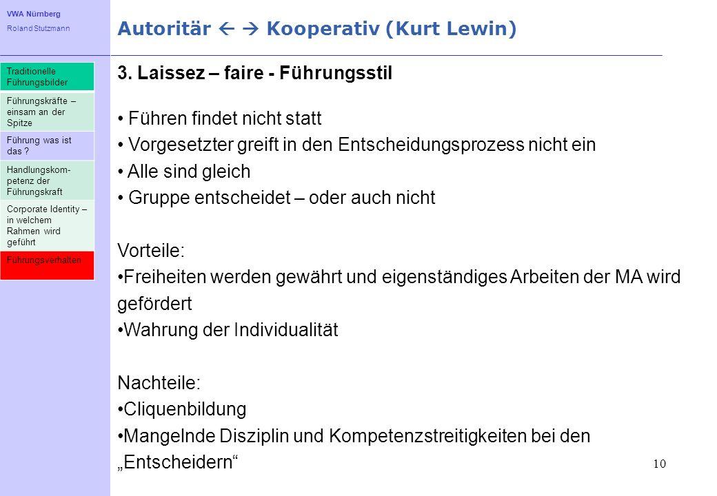 VWA Nürnberg Roland Stutzmann Autoritär Kooperativ (Kurt Lewin) 10 3. Laissez – faire - Führungsstil Führen findet nicht statt Vorgesetzter greift in