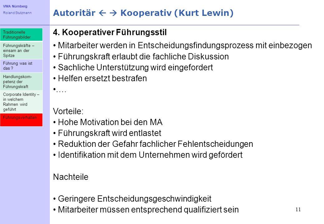 VWA Nürnberg Roland Stutzmann Autoritär Kooperativ (Kurt Lewin) 11 4. Kooperativer Führungsstil Mitarbeiter werden in Entscheidungsfindungsprozess mit