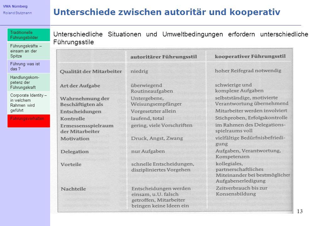 VWA Nürnberg Roland Stutzmann Unterschiede zwischen autoritär und kooperativ 13 Unterschiedliche Situationen und Umweltbedingungen erfordern unterschi