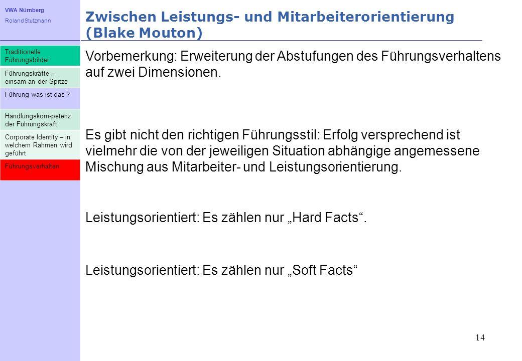 VWA Nürnberg Roland Stutzmann Zwischen Leistungs- und Mitarbeiterorientierung (Blake Mouton) 14 Vorbemerkung: Erweiterung der Abstufungen des Führungs