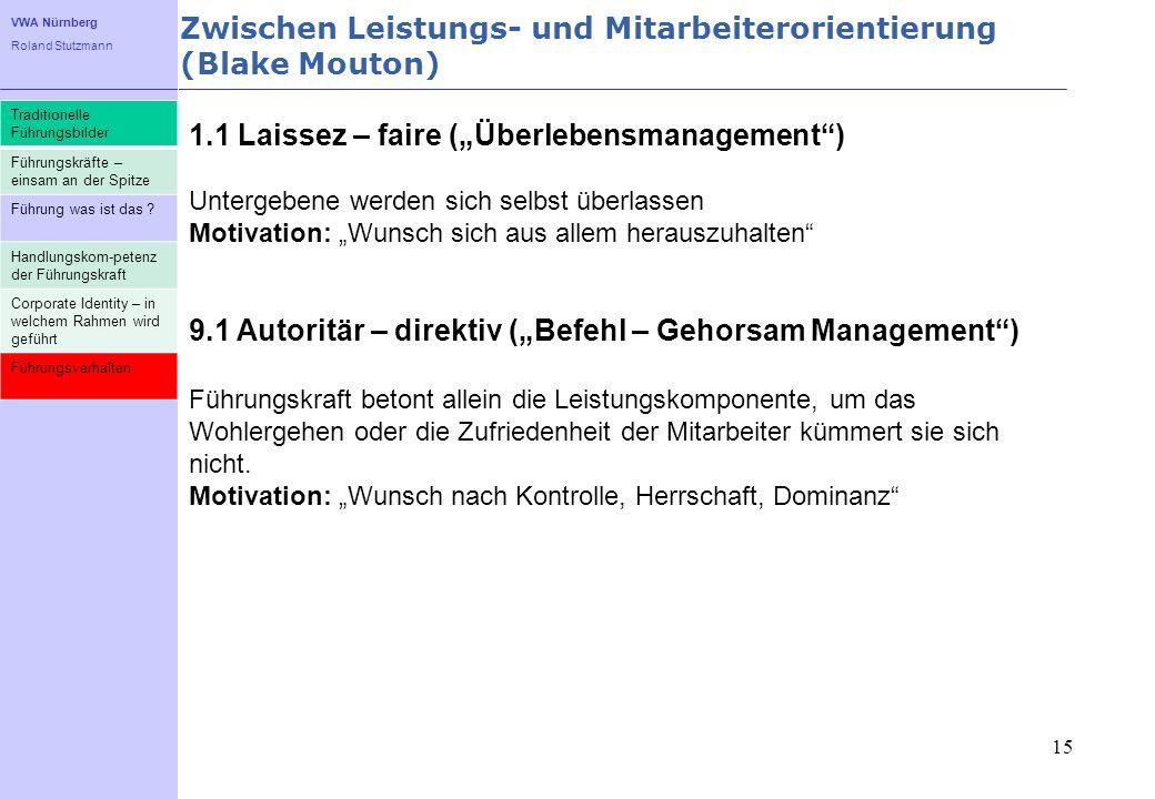 VWA Nürnberg Roland Stutzmann 15 Zwischen Leistungs- und Mitarbeiterorientierung (Blake Mouton) Traditionelle Führungsbilder Führungskräfte – einsam a