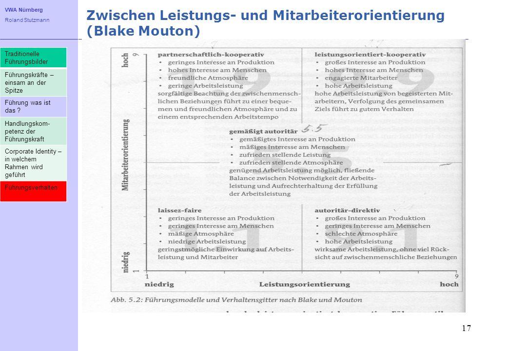 VWA Nürnberg Roland Stutzmann Zwischen Leistungs- und Mitarbeiterorientierung (Blake Mouton) 17 Traditionelle Führungsbilder Führungskräfte – einsam a