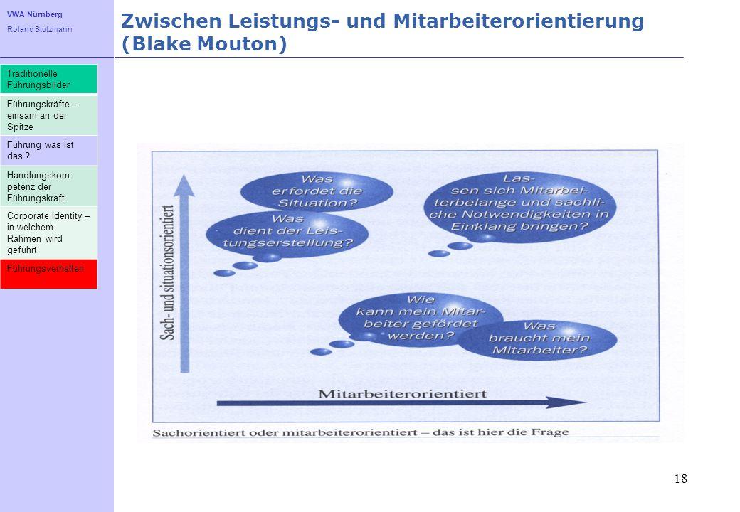 VWA Nürnberg Roland Stutzmann Zwischen Leistungs- und Mitarbeiterorientierung (Blake Mouton) 18 Traditionelle Führungsbilder Führungskräfte – einsam a