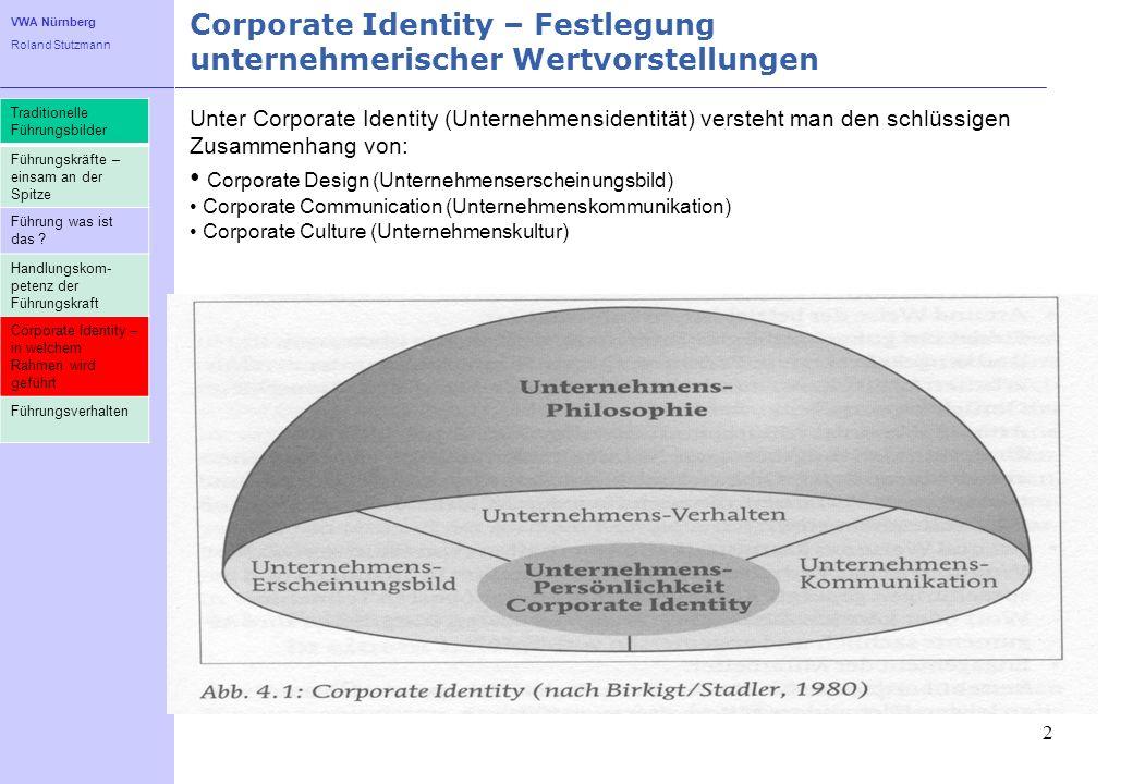 VWA Nürnberg Roland Stutzmann Corporate Identity – Festlegung unternehmerischer Wertvorstellungen 2 Traditionelle Führungsbilder Führungskräfte – eins