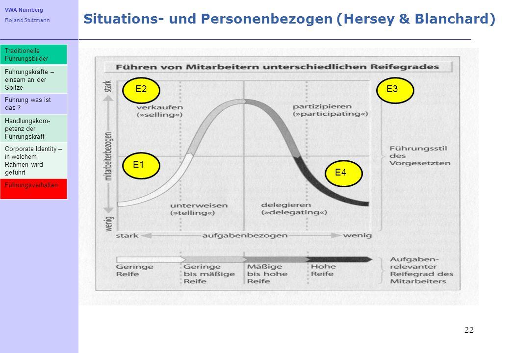 VWA Nürnberg Roland Stutzmann 22 Situations- und Personenbezogen (Hersey & Blanchard) E1 E2 E4 E3 Traditionelle Führungsbilder Führungskräfte – einsam