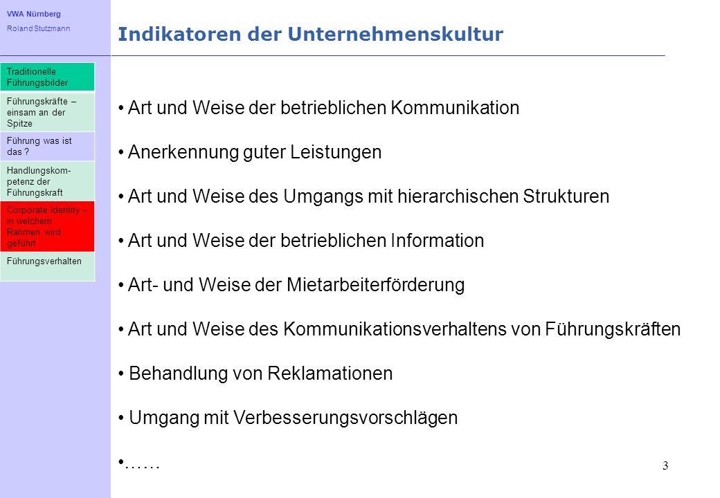 VWA Nürnberg Roland Stutzmann Indikatoren der Unternehmenskultur 3 Art und Weise der betrieblichen Kommunikation Anerkennung guter Leistungen Art und