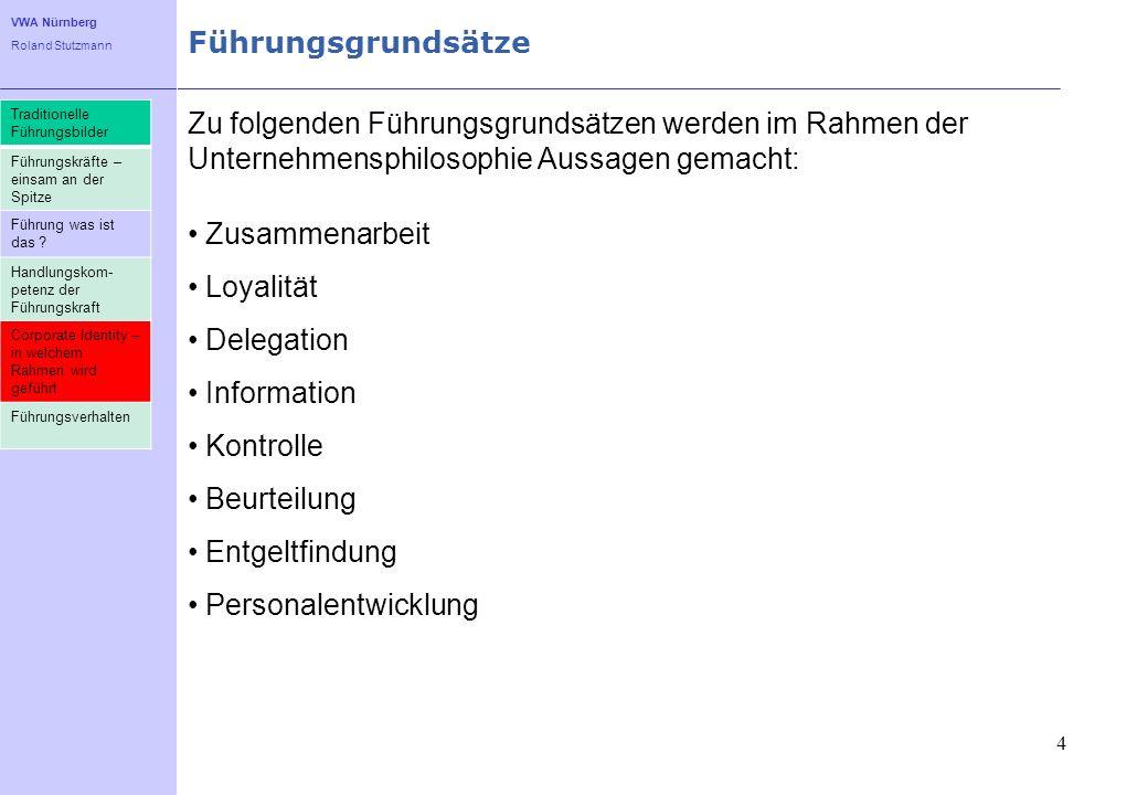 VWA Nürnberg Roland Stutzmann Führungsgrundsätze 4 Zusammenarbeit Loyalität Delegation Information Kontrolle Beurteilung Entgeltfindung Personalentwic