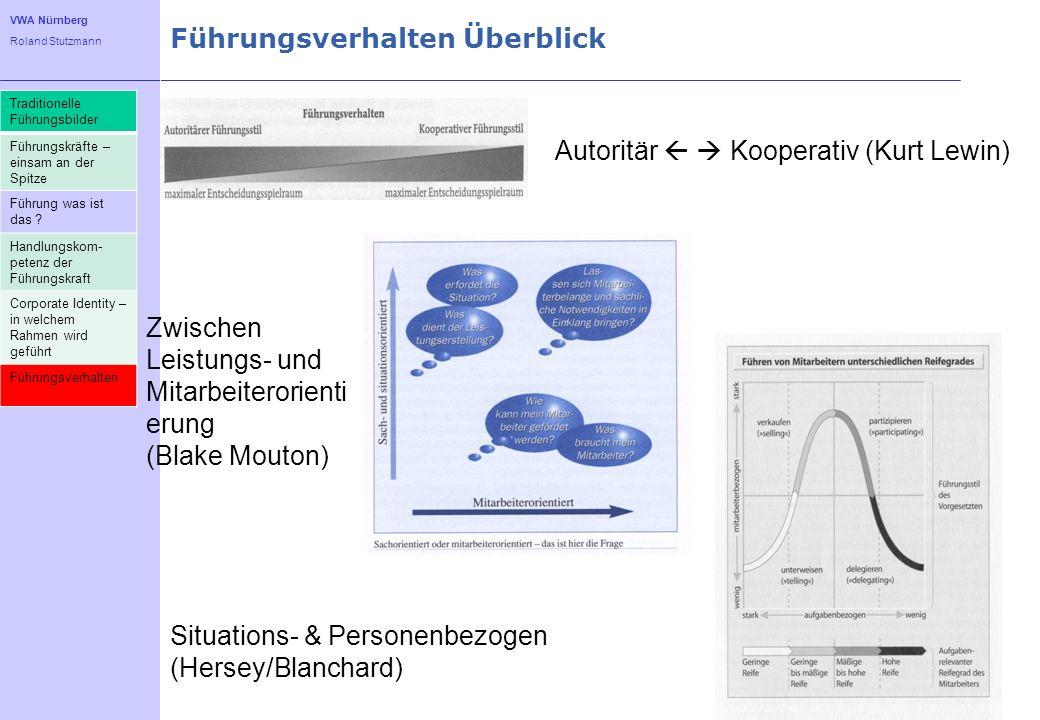 VWA Nürnberg Roland Stutzmann Führungsverhalten Überblick 7 Autoritär Kooperativ (Kurt Lewin) Zwischen Leistungs- und Mitarbeiterorienti erung (Blake