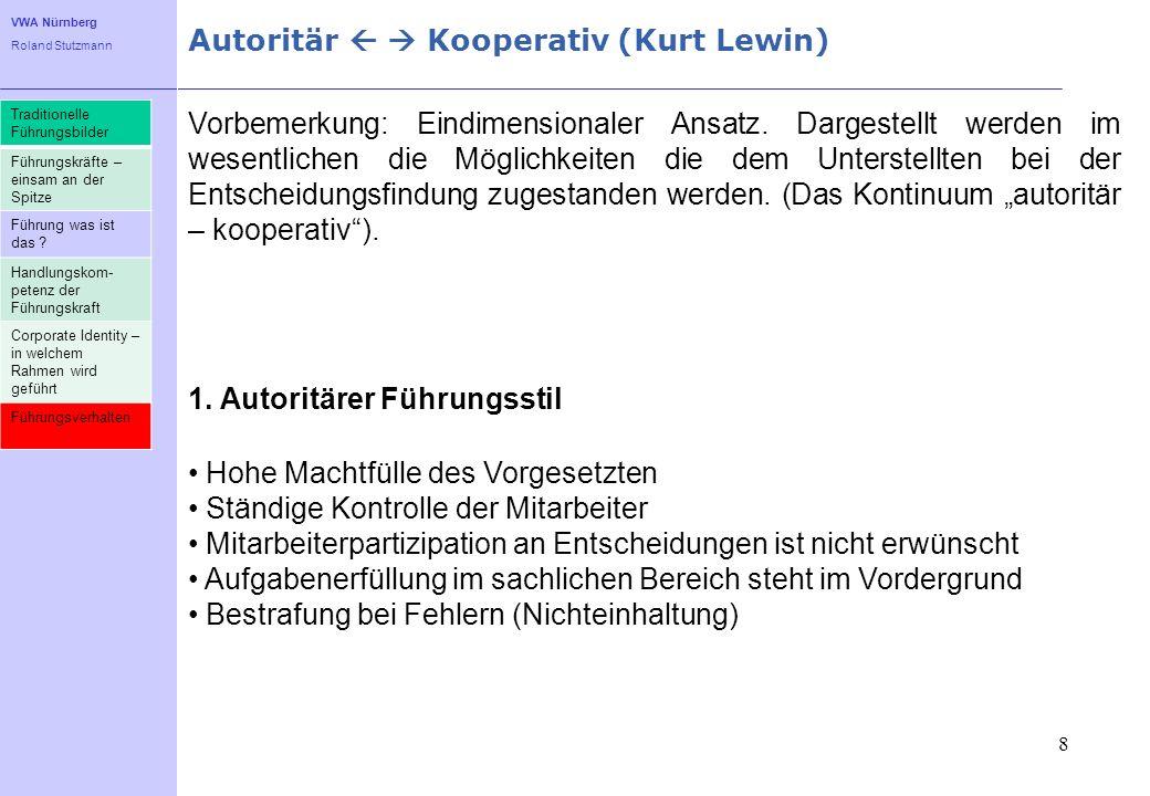 VWA Nürnberg Roland Stutzmann Autoritär Kooperativ (Kurt Lewin) 8 Traditionelle Führungsbilder Führungskräfte – einsam an der Spitze Führung was ist d