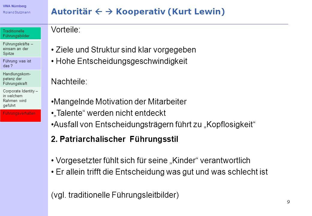 VWA Nürnberg Roland Stutzmann Autoritär Kooperativ (Kurt Lewin) 9 2. Patriarchalischer Führungsstil Vorteile: Ziele und Struktur sind klar vorgegeben