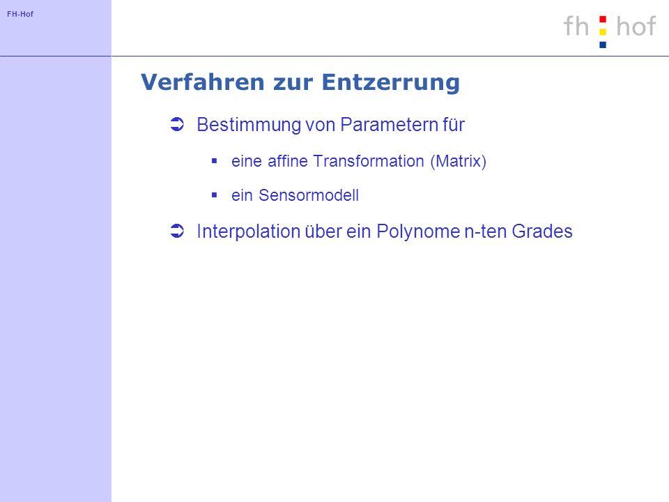 FH-Hof Affine Transformationen Skalieren Drehen Scherungen Translation