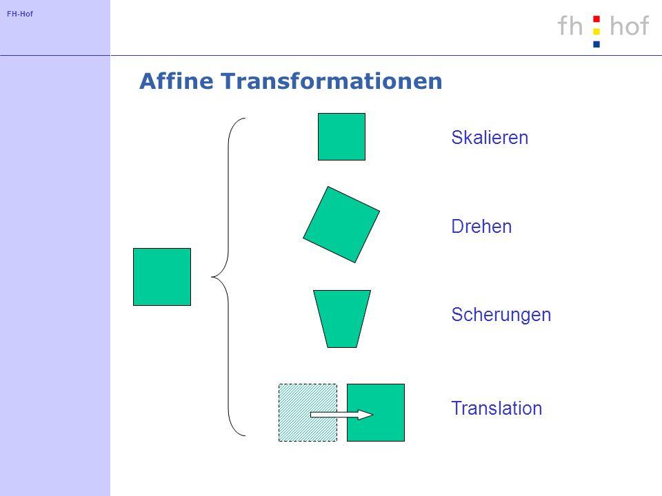 FH-Hof Sensormodell Position des Satelliten Lage des Satelliten Blickrichtung der Kamera Aufnahmewinkel Eventuell optischen Verzerrung der Kamera