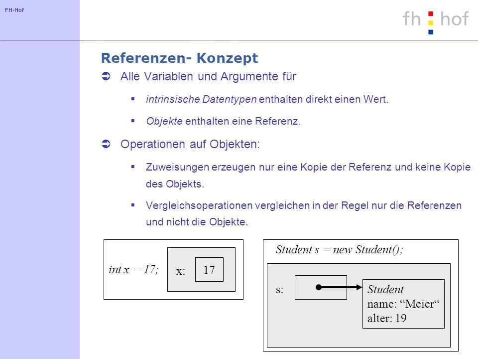 FH-Hof Referenzen- Konzept Alle Variablen und Argumente für intrinsische Datentypen enthalten direkt einen Wert. Objekte enthalten eine Referenz. Oper