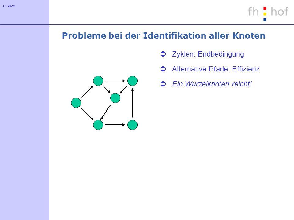 FH-Hof Probleme bei der Identifikation aller Knoten Zyklen: Endbedingung Alternative Pfade: Effizienz Ein Wurzelknoten reicht!