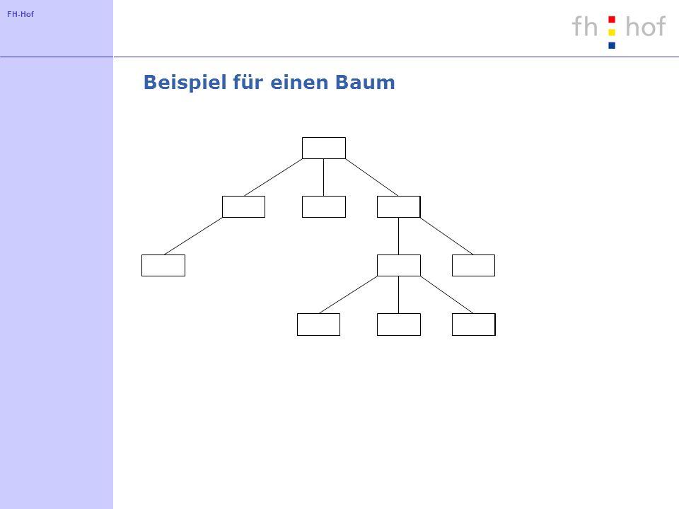 FH-Hof Binäre Bäume Jeder Knoten hat höchsten zwei Nachfolger Beispiel: