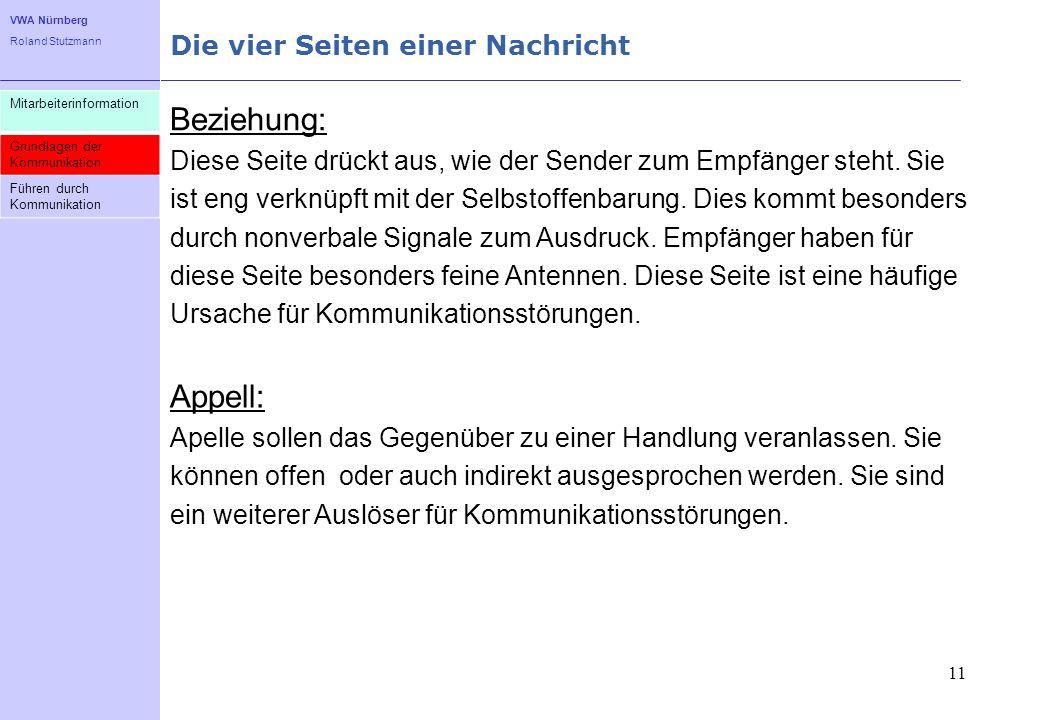 VWA Nürnberg Roland Stutzmann Die vier Seiten einer Nachricht 11 Mitarbeiterinformation Grundlagen der Kommunikation Führen durch Kommunikation Bezieh