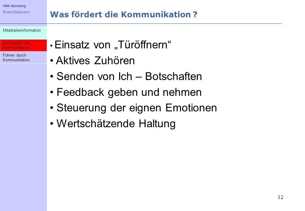 VWA Nürnberg Roland Stutzmann Was fördert die Kommunikation ? 12 Einsatz von Türöffnern Aktives Zuhören Senden von Ich – Botschaften Feedback geben un