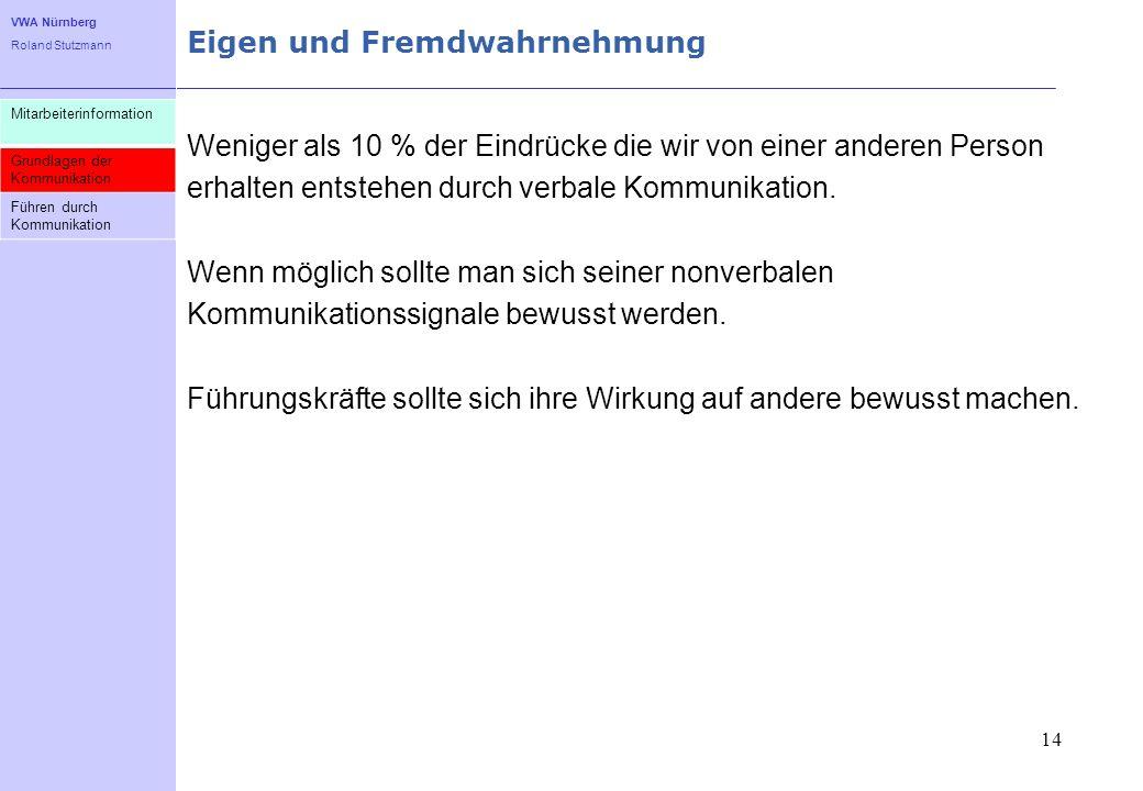 VWA Nürnberg Roland Stutzmann Eigen und Fremdwahrnehmung 14 Weniger als 10 % der Eindrücke die wir von einer anderen Person erhalten entstehen durch v
