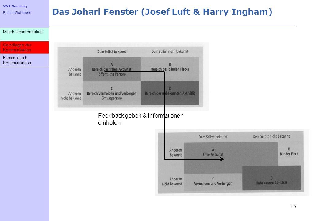 VWA Nürnberg Roland Stutzmann Das Johari Fenster (Josef Luft & Harry Ingham) 15 Mitarbeiterinformation Grundlagen der Kommunikation Führen durch Kommu