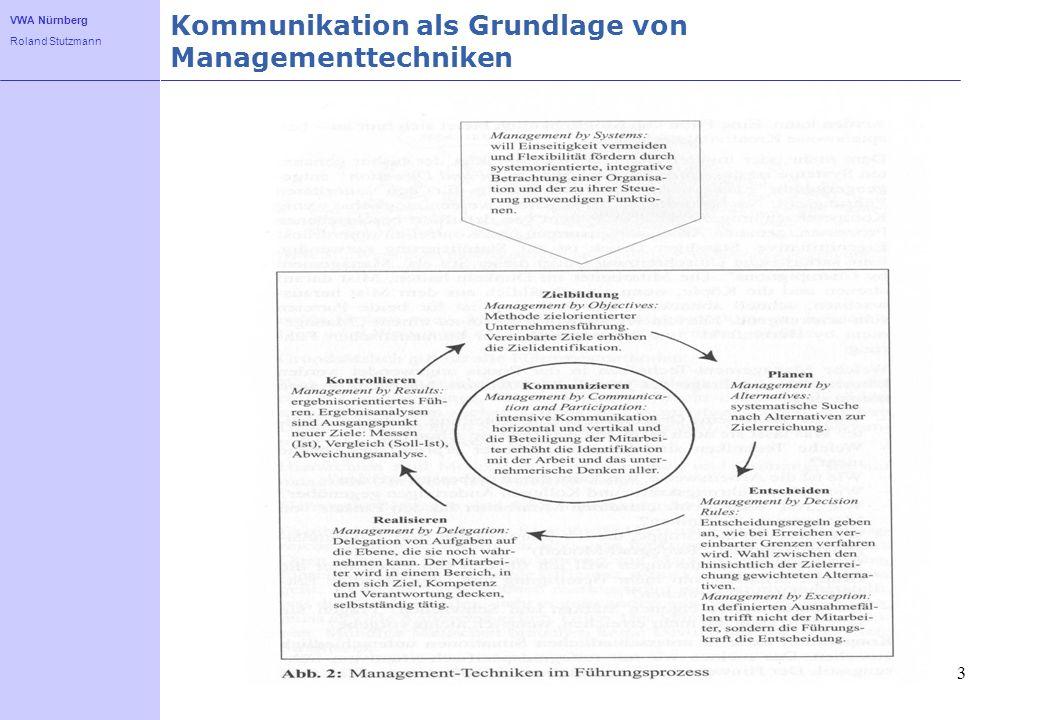 VWA Nürnberg Roland Stutzmann Die Bedeutung der Mitarbeiterinformation 4 Mitarbeiterinformation Grundlagen der Kommunikation Führen durch Kommunikation Ohne umfassende und offene Information können Mitarbeiter weder mitdenken noch selbständig handeln, andere vertreten, unterstützen oder beraten.