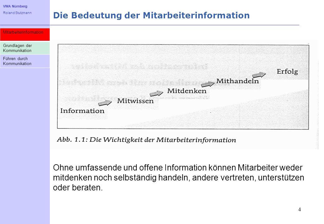 VWA Nürnberg Roland Stutzmann Die Bedeutung der Mitarbeiterinformation 4 Mitarbeiterinformation Grundlagen der Kommunikation Führen durch Kommunikatio