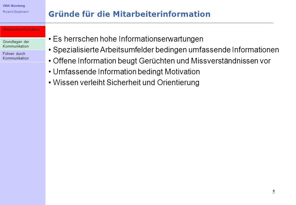VWA Nürnberg Roland Stutzmann Gründe für die Mitarbeiterinformation 5 Mitarbeiterinformation Grundlagen der Kommunikation Führen durch Kommunikation E