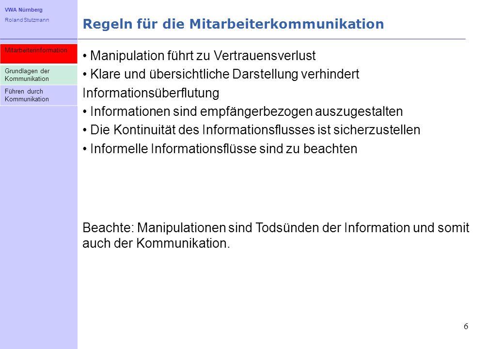 VWA Nürnberg Roland Stutzmann Regeln für die Mitarbeiterkommunikation 6 Mitarbeiterinformation Grundlagen der Kommunikation Führen durch Kommunikation