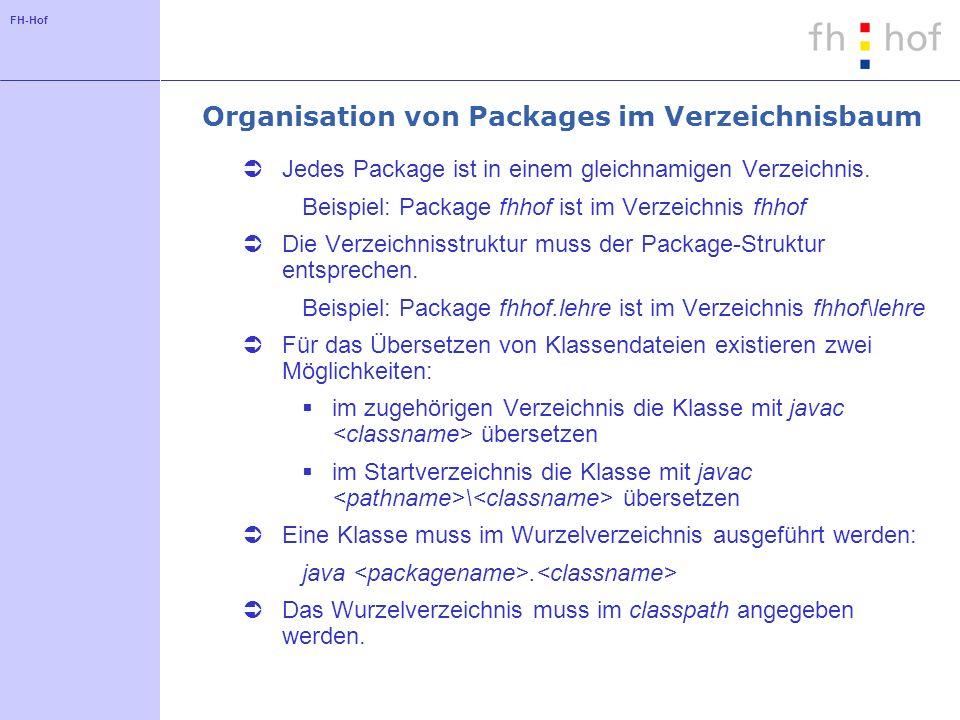 FH-Hof Organisation von Packages im Verzeichnisbaum Jedes Package ist in einem gleichnamigen Verzeichnis. Beispiel: Package fhhof ist im Verzeichnis f