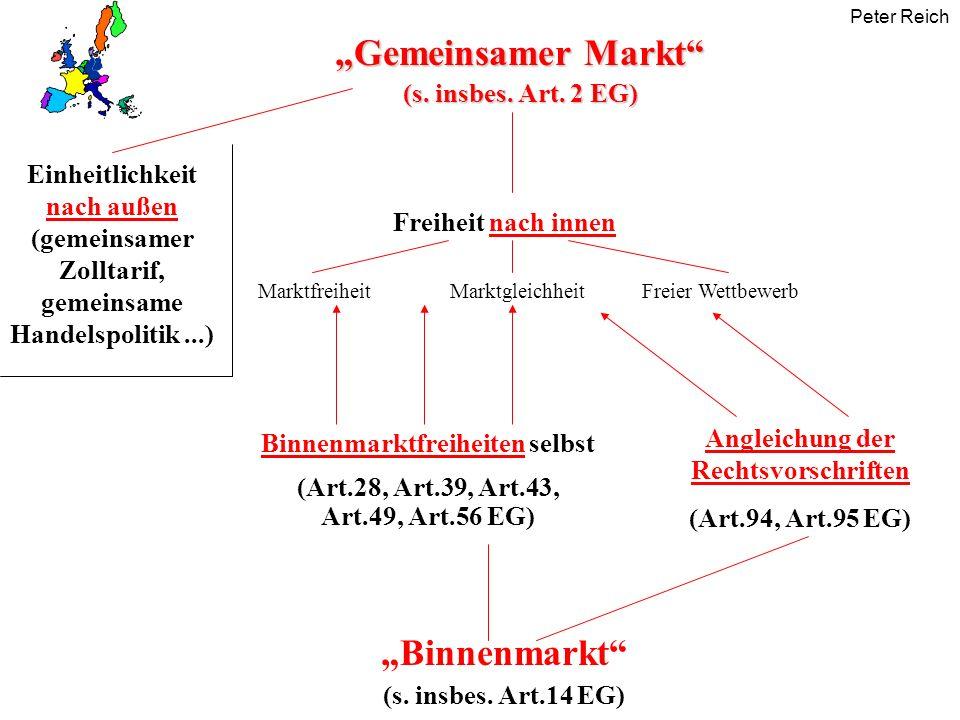 Peter Reich Gemeinsamer Markt (s. insbes. Art. 2 EG) Freiheit nach innen Binnenmarkt (s. insbes. Art.14 EG) Binnenmarktfreiheiten selbst (Art.28, Art.