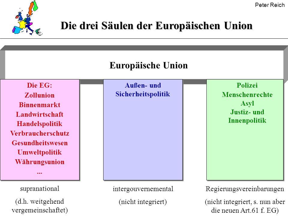Peter Reich Die drei Säulen der Europäischen Union Europäische Union Die EG: Zollunion Binnenmarkt Landwirtschaft Handelspolitik Verbraucherschutz Ges